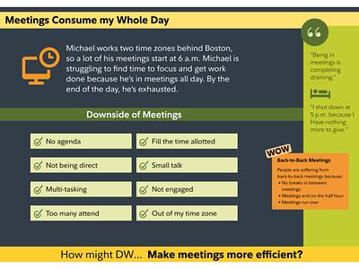 Scenario Reduce meetings ux design research visual design design user experience ux