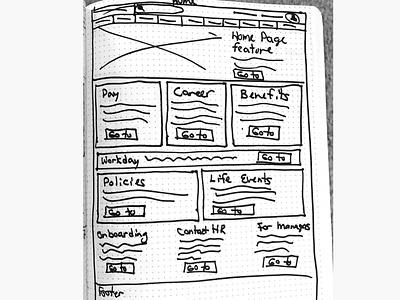 Sketch of home page of internal website ui sketch mockups ux design sketching user experience ux