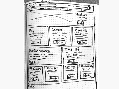 Sketch of website version 2 sketch mockups ui ux design visual design design user experience ux