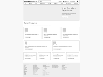 Wireframe of HR website wireframe mockups ui ux design research visual design design user experience ux