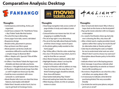 Comparative Analysis companies for analysis comparative