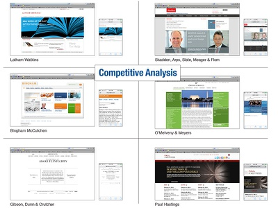 Competitive Analysis design research deliverable user experience ux comparative analysis analysis benchmarking competitive