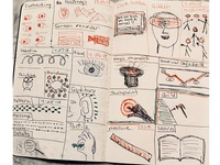 Sketching For Ux 3