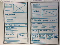 UX design: sketching product details layout