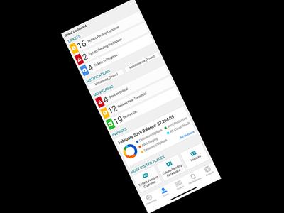 Dashboard Mobilev2