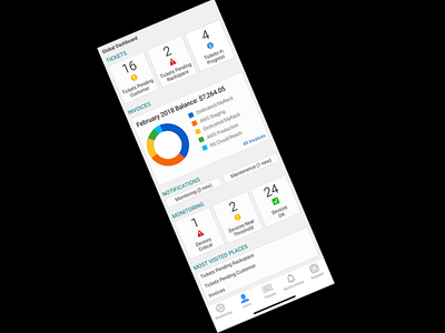 Dashboard Mobilev3