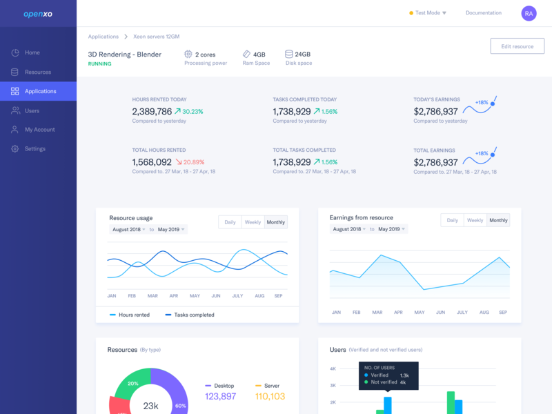 OpenXO | Decentralized computing platform ui ux minimal graph design dashboard cryptocurrency charts blockchain bitcoin