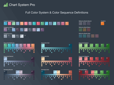 Chart Color Sequencing categorical spectrum sequential spectrum reference bands trendline visual spectrum chart spectrum graph spectrum color spectrum spectrum heatmap color pallet sequential colors categorical colors graph colors color sequence chart system pro chart graph figma design system