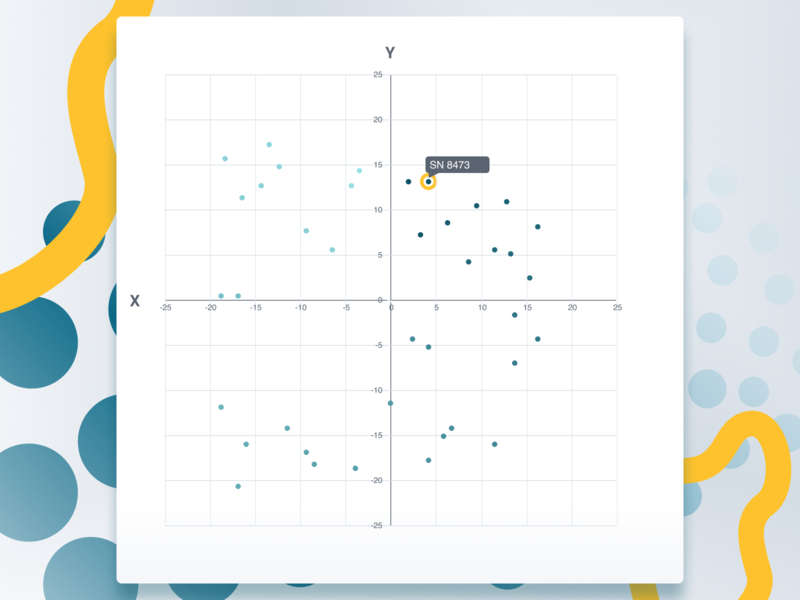 Scatter Plot 1 graph figma chart cartesian grid axis highlight fade plot point scatter scatter plot teal yellow white minimalist minimal modern