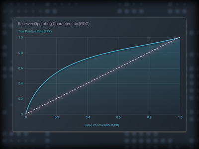 Area Chart 1 spline transparent area chart bezier shadow trend line machinelearning data science fade smooth glossy dashboard dark ui modern dark line chart chart system pro graph figma chart