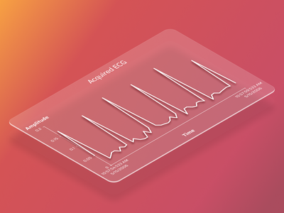 Digital Heartbeat Chart hearts instagram popularity popular peach pink red glass ecg heart isometric modern line graph line chart dashboard design system chart system pro graph figma chart