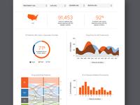 healthcare dashboard analytics