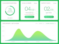 Working on Dashboard for Servers