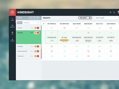 Business / Finance App app application ui user interface ux user experience desktop finance business