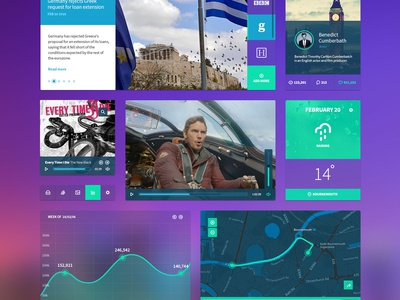 Personal Dashboard UI Kit ui kit free psd ux interface video icons photos weather widget dashboard