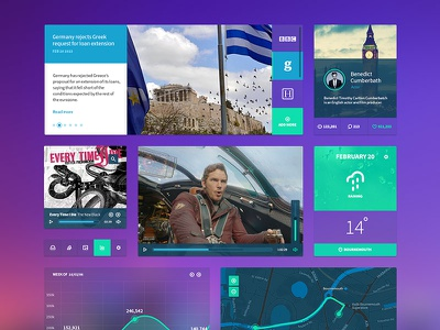 Personal Dashboard UI Kit ui kit free psd ux interface video icons photos weather widget dashboard