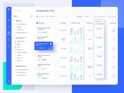 UGEM Funds comparison tool compare comparison fund control analysis data minimal ugem app desktop dashboad graphic datatable clean ux ui fintech finance product design web