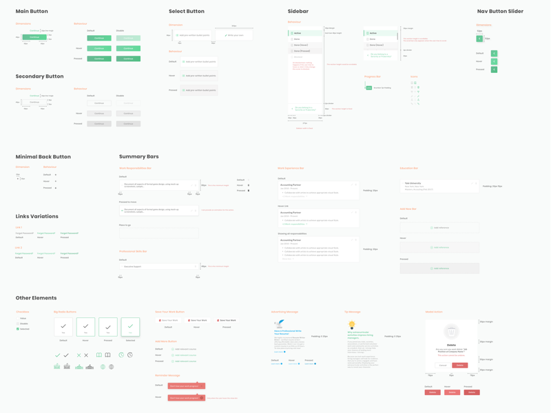 Styleguide - ABC elements behaviour developers ux interface ui style guide