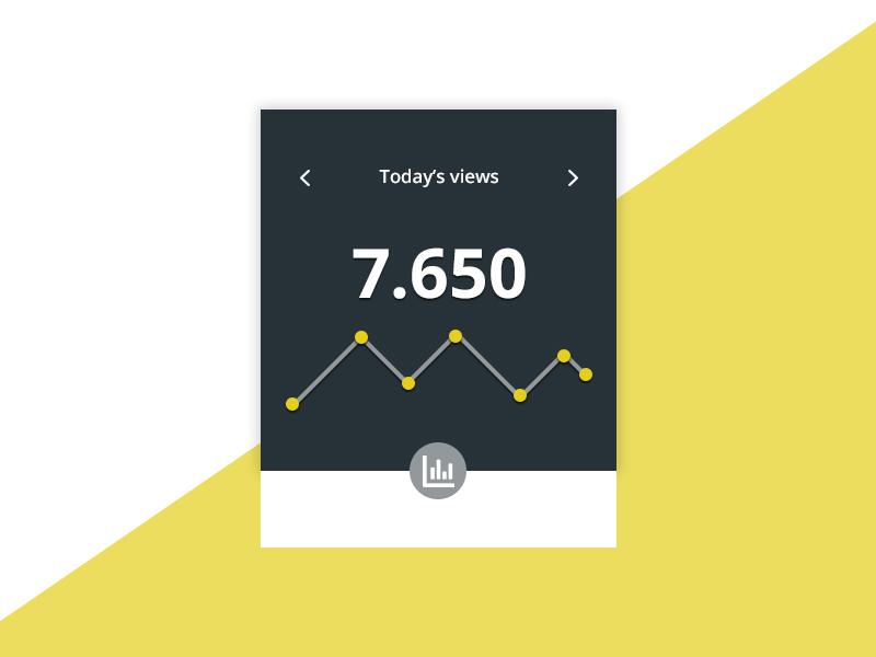 Daily Ui #018 - Analytics Chart chart analytics designer ux ui design interection dailyui 018