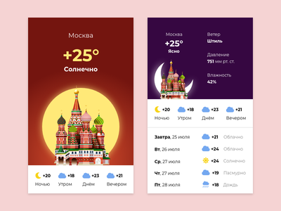 Weather App / Daily UI 037 report weather forecast moscow weather 037 app daily ui