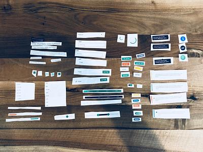 SF Design Week design week sf talk components patterns paper pic photo design system