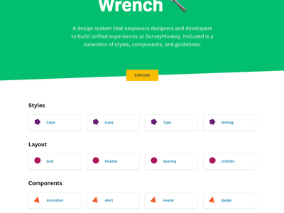 Wrench 🔧 Docs documentation docs ui components styleguide patterns design system