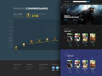 CompareGames 3.0 webdesign blue ux purple games gui compare design comparison responsive ui