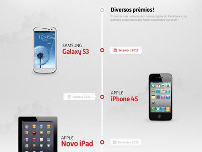 Promo Timeline interface design ux ui timeline products