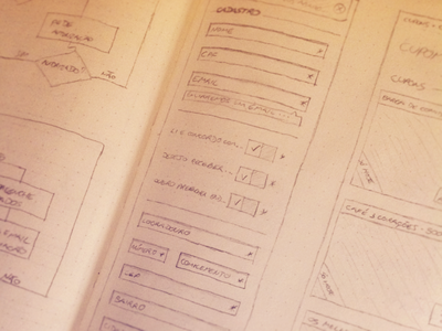 Responsive sketches wireframe sketch prototype responsive web mobile tablet media queries mobile first