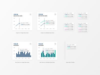 Simple Bar Charts & Graphs data chart graph ux design ui