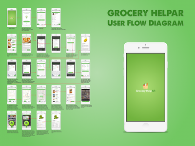 Grocery HelpAR App - User Flow Diagram reality augmented ar food flow user green grocery ux ui design app