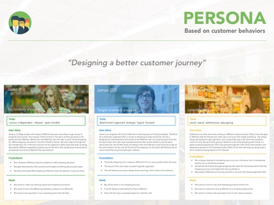Persona Design - Customer behavior journey service customer persona design ux ui