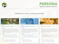 Persona   customer