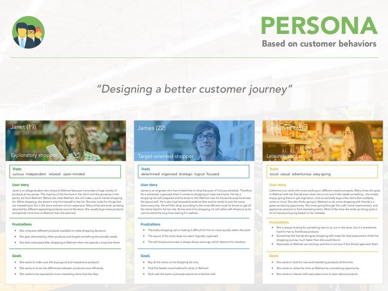 Persona Design - Customer behavior journey service customer persona design ux ui