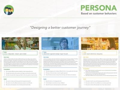Persona Design - Customer