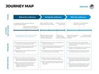 [Free Template] Journey Map (Conference Attendee)