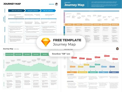 [Free Template] Journey Map Bundle feelings emotion grocery conference customer template download sketch freebie map journey user