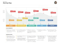 Journey map style  4 1x