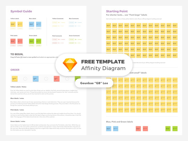 free template affinity diagram by geunbae gb lee dribbble