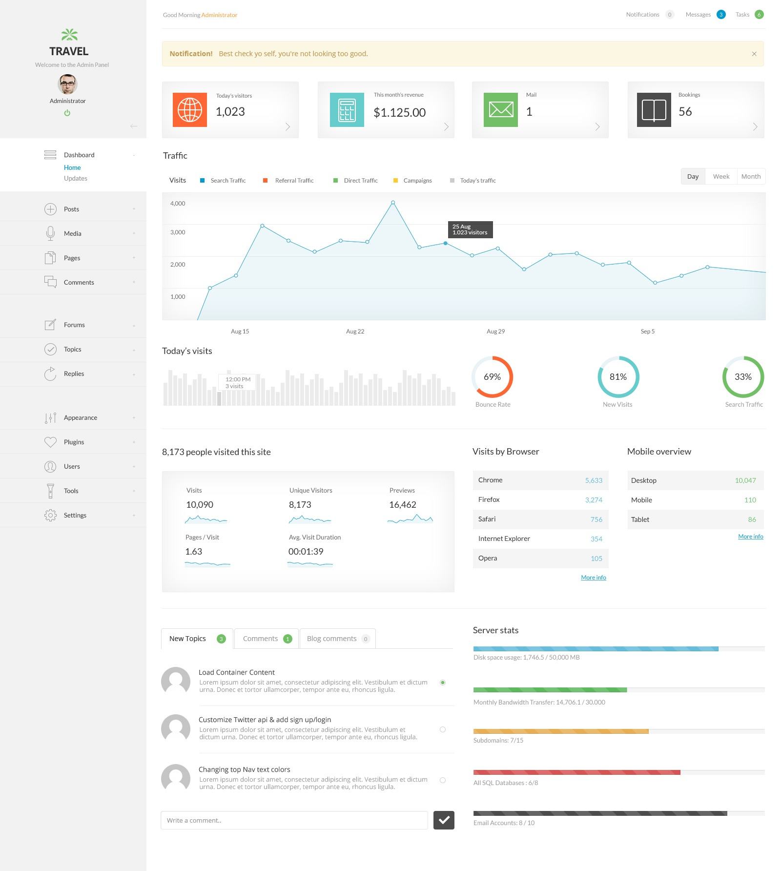 Travelagency dashboard