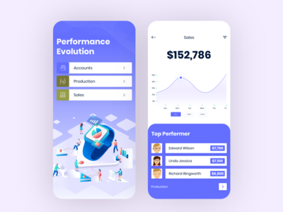 Performance Evolution Mobile App