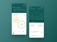 Smappee  - Energy monitoring
