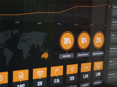 Virally TV Dashboard museo sans gothic stats circles world map virally orange dashboard noise dark grey feed update status tweet social twitter