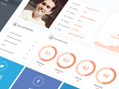 Virally Profiles virally icon navigation nav tab filter date graph stats admin backend ui dark dashboard profile user social facebook twitter linkedin