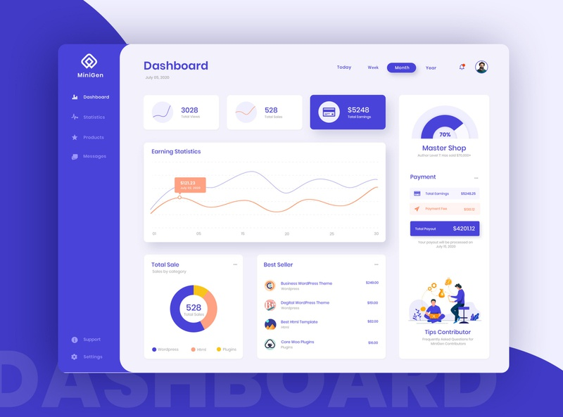 Shop Contributor Dashboard UI Kit website contributor modern ux kit shop management webapp uidesign admindashboard dashboard admin business marketing ui charts