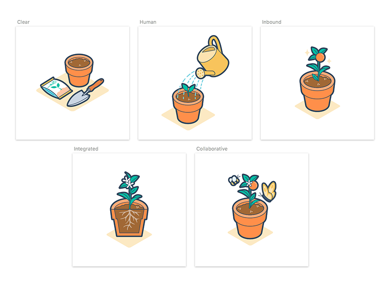 HubSpot Design Principles butterfly bee roots watering can gardening planting pot principles design canvas hubspot