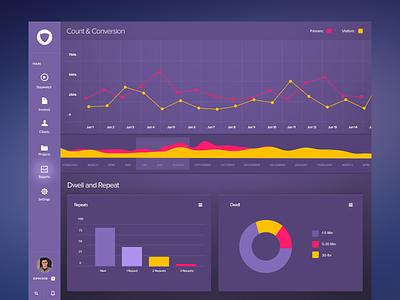 Dashboard Free PSD dashboard free psd pie chart graph line freebie