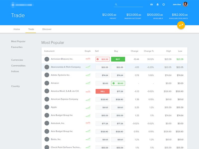Material Trading Platform (WIP) material design google ui ux trading investing platform stocks dashoard