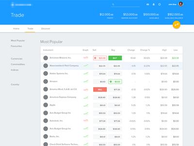 Material Trading Platform (WIP)