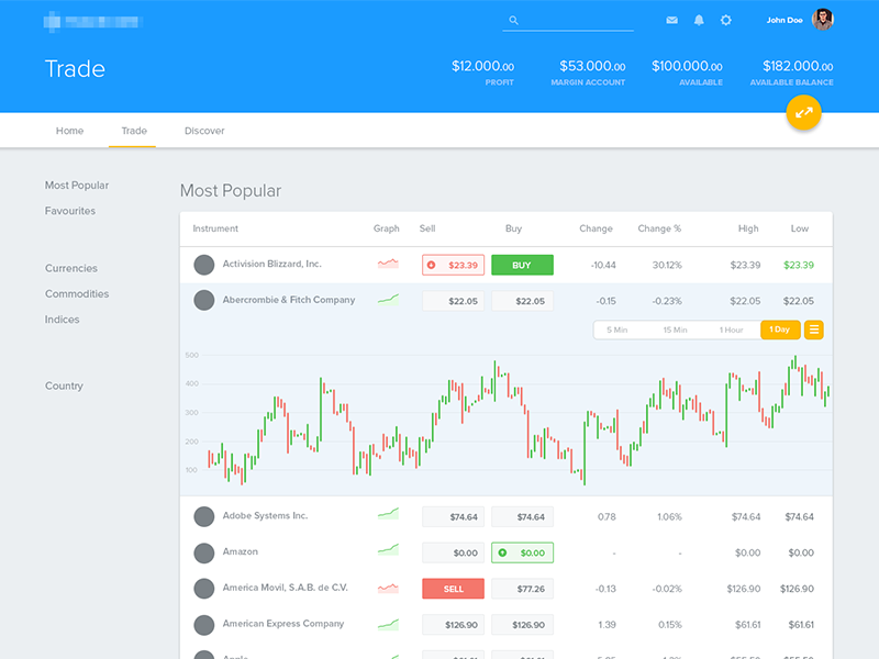 Candles dashoard stocks platform investing trading ux ui google design material